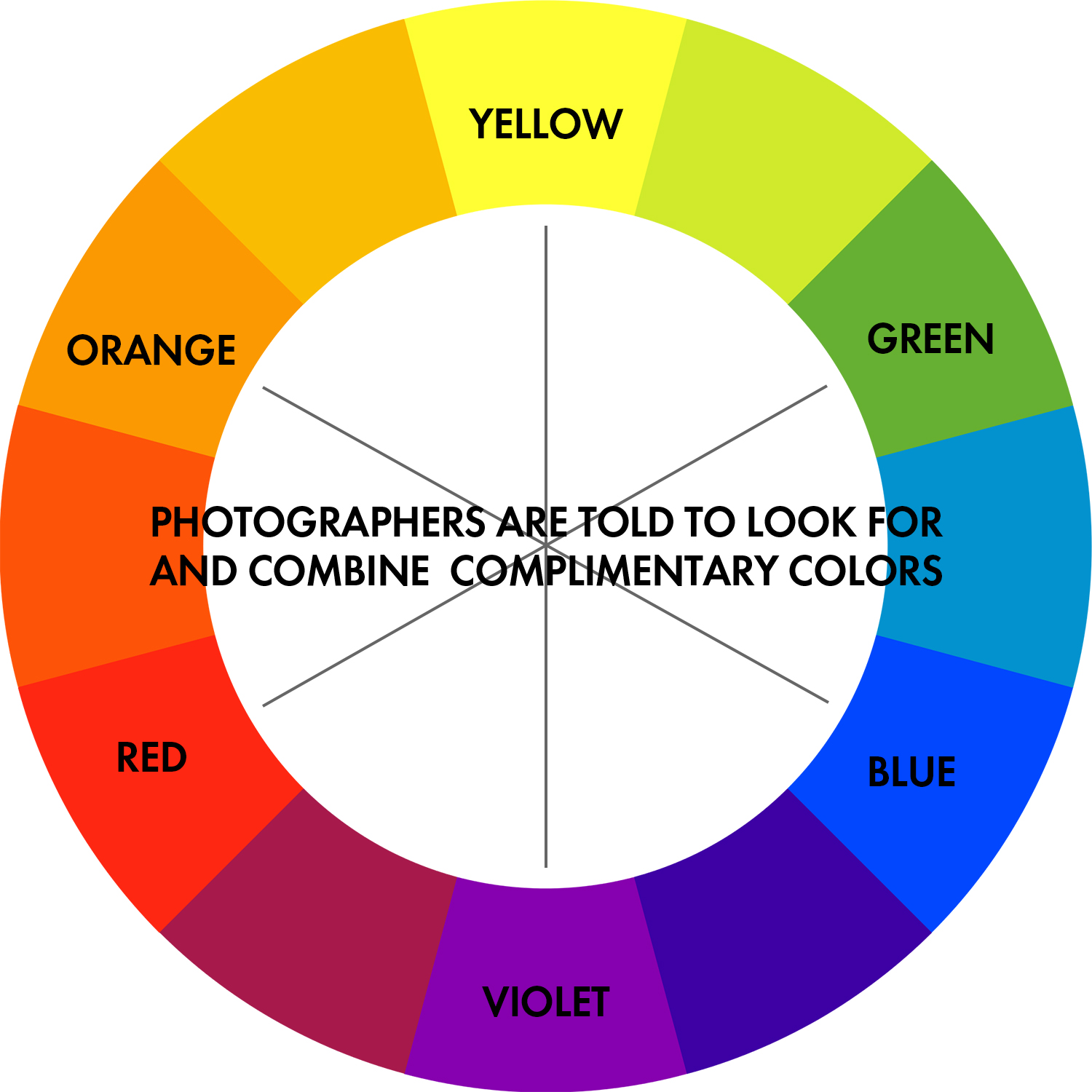 6 Color wheel what photographers are told