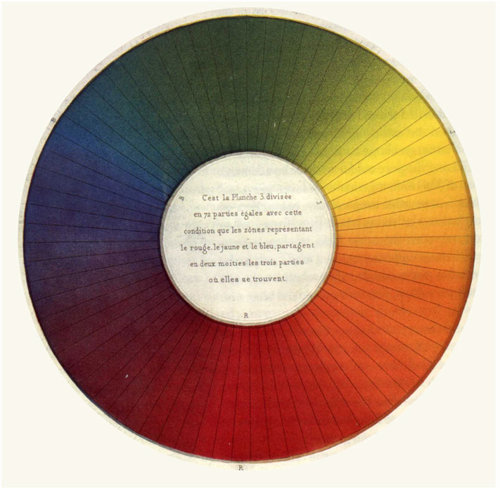 1-color-wheel-michel-eugene-chevreul
